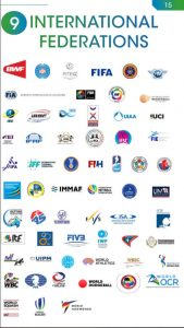 International-Federations-Peace-and-Sport