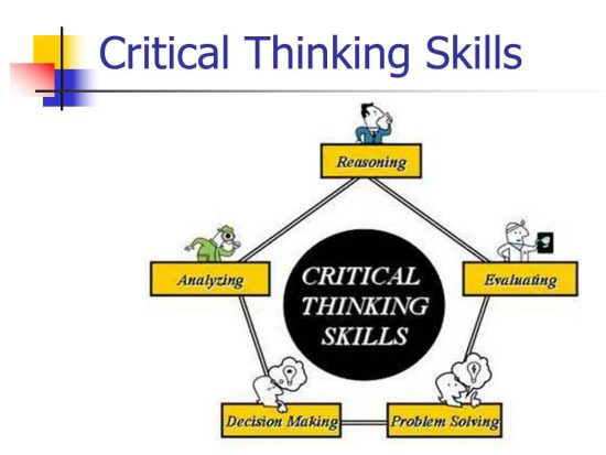 Online-International-Kids-Course-Critical-thinking-skills