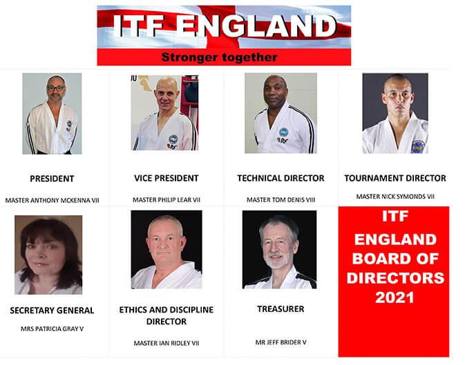 ITF-England-Board-of-Directors-2021